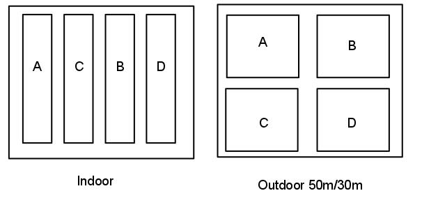 target layout diagram